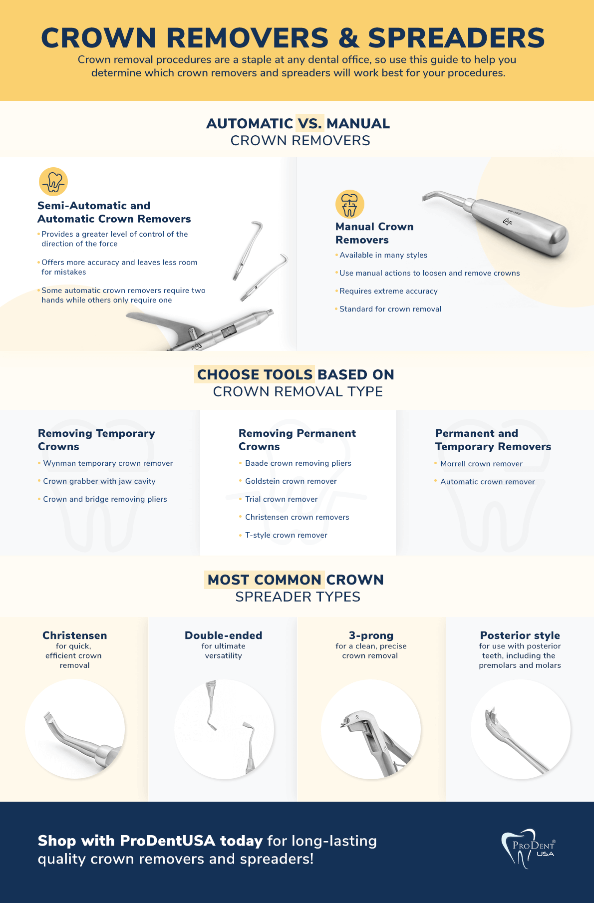 crown removers and spreaders infographic
